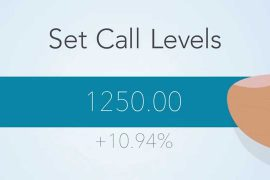 Call Levels Provides You With Free Real-Time Financial Alerts